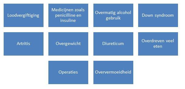 bloedsuikerspiegel te hoog symptomen