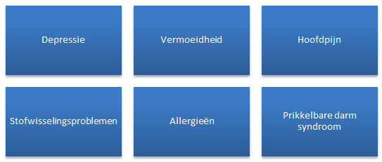 ontgiften lichaam symptomen